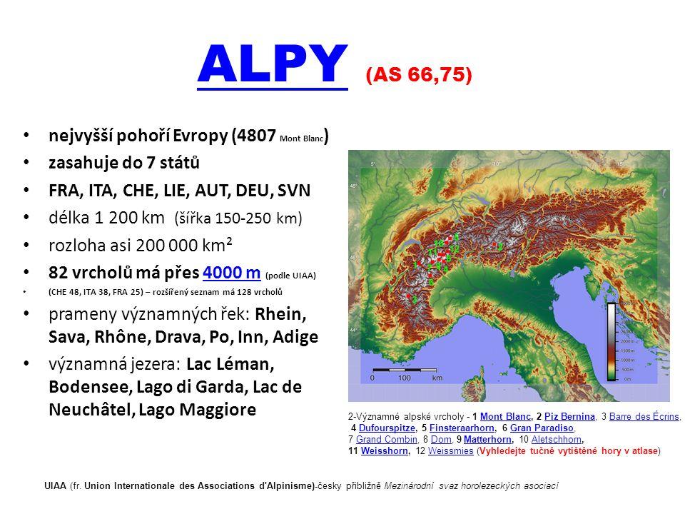 ALPYALPY (AS 66,75) nejvyšší pohoří Evropy (4807 Mont Blanc ) zasahuje do 7 států FRA, ITA, CHE, LIE, AUT, DEU, SVN délka 1 200 km (šířka 150-250 km) rozloha asi 200 000 km² 82 vrcholů má přes 4000 m (podle UIAA)4000 m (CHE 48, ITA 38, FRA 25) – rozšířený seznam má 128 vrcholů prameny významných řek: Rhein, Sava, Rhône, Drava, Po, Inn, Adige významná jezera: Lac Léman, Bodensee, Lago di Garda, Lac de Neuchâtel, Lago Maggiore 2-Významné alpské vrcholy - 1 Mont Blanc, 2 Piz Bernina, 3 Barre des Écrins,Mont BlancPiz BerninaBarre des Écrins 4 Dufourspitze, 5 Finsteraarhorn, 6 Gran Paradiso,DufourspitzeFinsteraarhornGran Paradiso 7 Grand Combin, 8 Dom, 9 Matterhorn, 10 Aletschhorn,Grand CombinDomMatterhornAletschhorn 11 Weisshorn, 12 Weissmies (Vyhledejte tučně vytištěné hory v atlase)WeisshornWeissmies UIAA (fr.