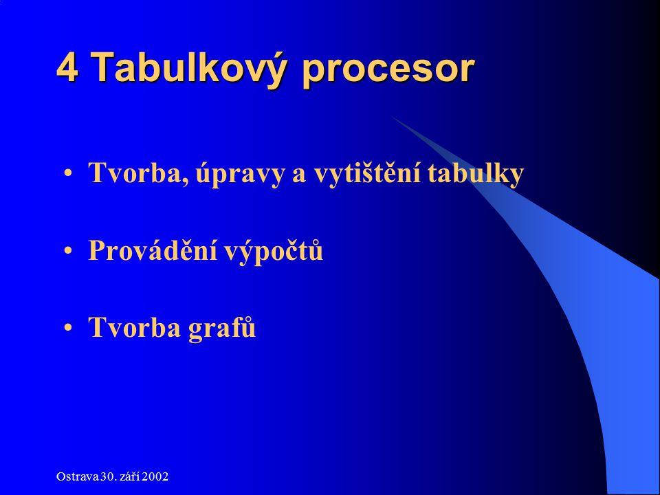 Ostrava 30. září 2002 4 Tabulkový procesor Tvorba, úpravy a vytištění tabulky Provádění výpočtů Tvorba grafů