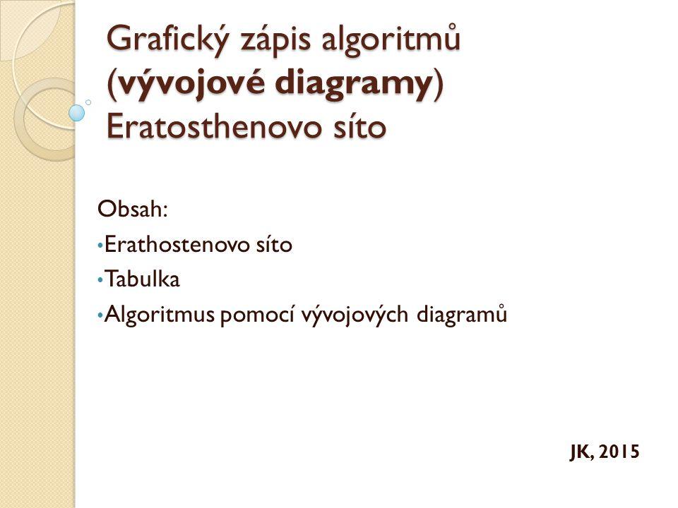 Grafický zápis algoritmů (vývojové diagramy) Eratosthenovo síto JK, 2015 Obsah: Erathostenovo síto Tabulka Algoritmus pomocí vývojových diagramů