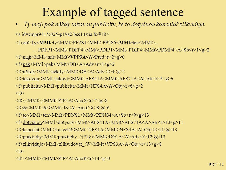 PDT 12 Example of tagged sentence Ty mají pak někdy takovou publicitu, že to dotyčnou kancelář zlikviduje.