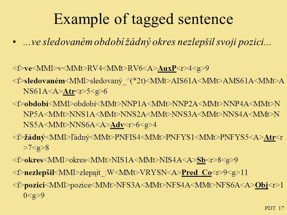 PDT 17 Example of tagged sentence...ve sledovaném období žádný okres nezlepšil svoji pozici...