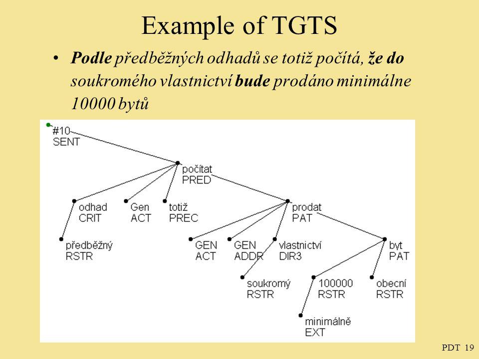 PDT 19 Example of TGTS Podle předběžných odhadů se totiž počítá, že do soukromého vlastnictví bude prodáno minimálne 10000 bytů