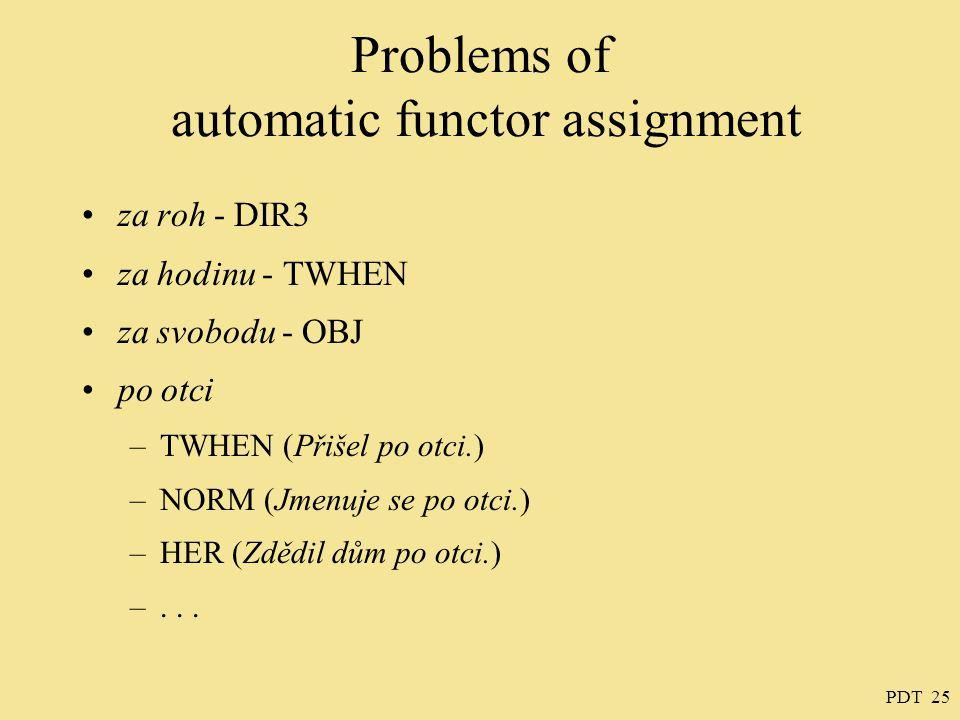 PDT 25 Problems of automatic functor assignment za roh - DIR3 za hodinu - TWHEN za svobodu - OBJ po otci –TWHEN (Přišel po otci.) –NORM (Jmenuje se po otci.) –HER (Zdědil dům po otci.) –...