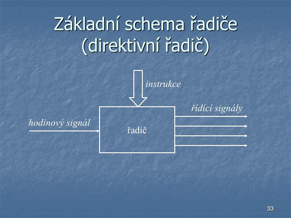 33 Základní schema řadiče (direktivní řadič) řadič hodinový signál řídící signály instrukce