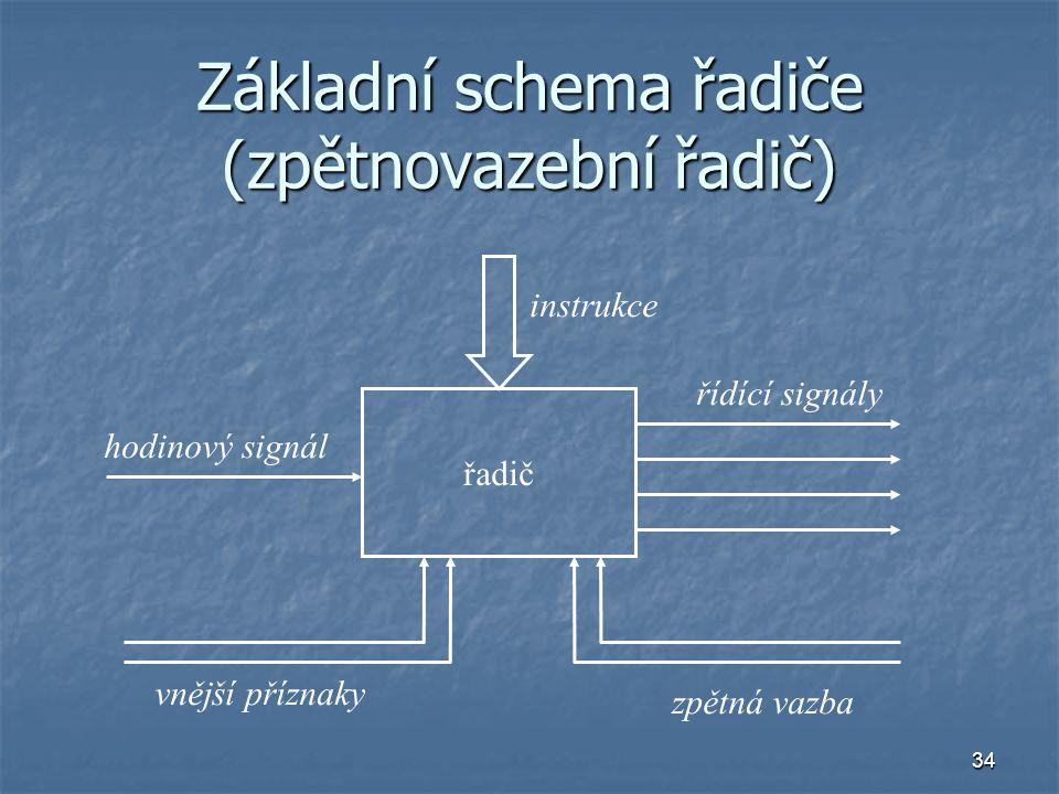 34 Základní schema řadiče (zpětnovazební řadič) řadič hodinový signál řídící signály instrukce zpětná vazba vnější příznaky