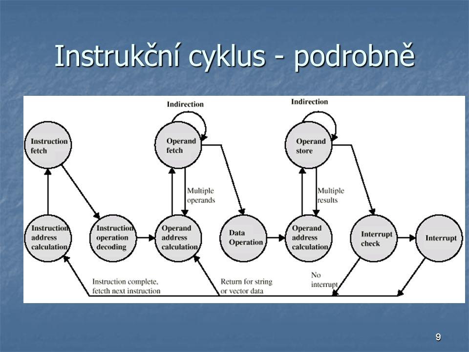 9 Instrukční cyklus - podrobně