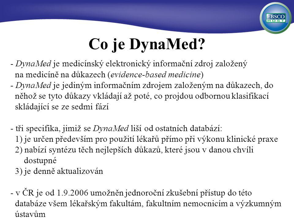 Co je DynaMed.