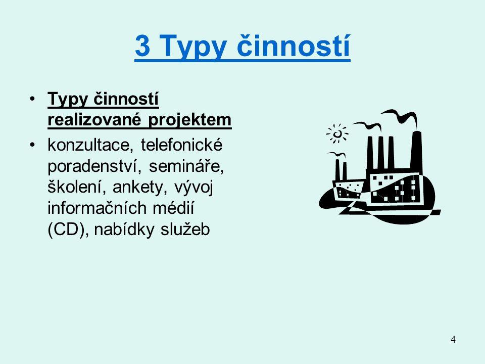 4 3 Typy činností Typy činností realizované projektem konzultace, telefonické poradenství, semináře, školení, ankety, vývoj informačních médií (CD), nabídky služeb