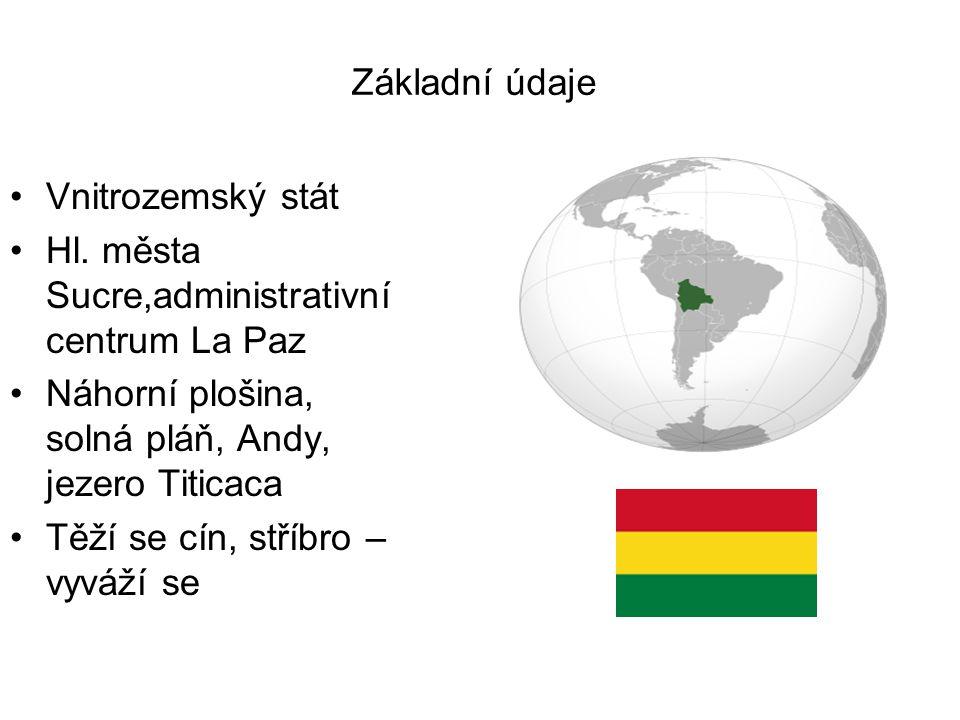 Základní údaje Vnitrozemský stát Hl.