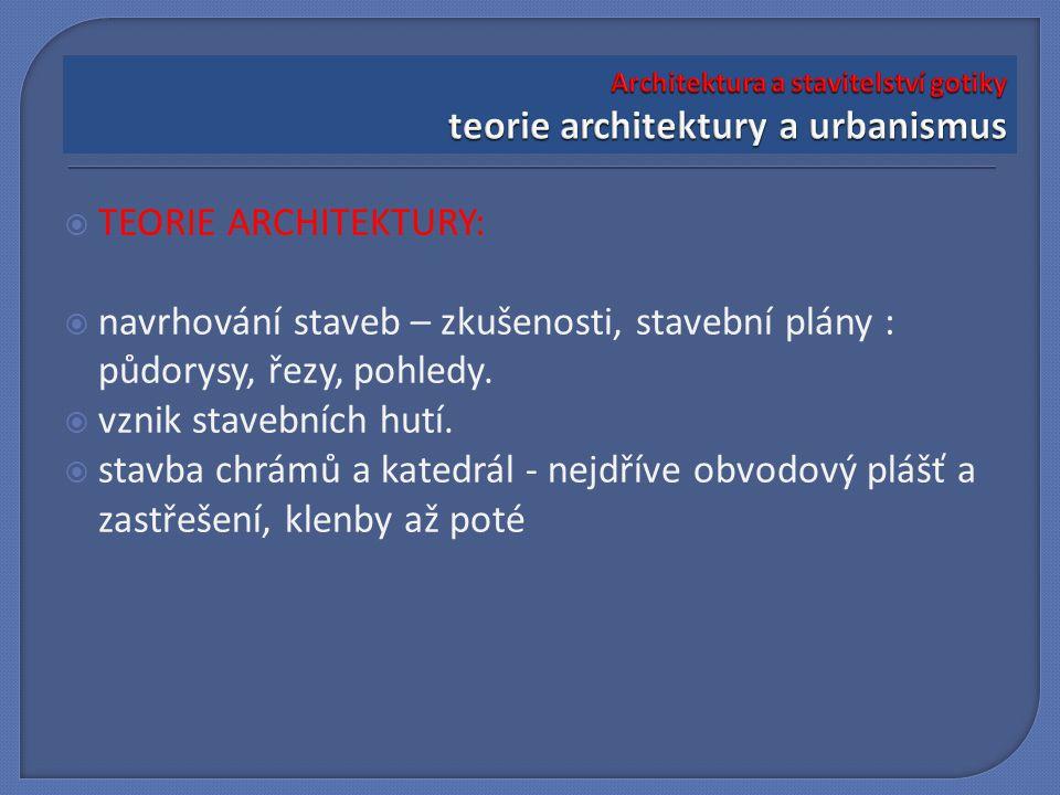  TEORIE ARCHITEKTURY:  navrhování staveb – zkušenosti, stavební plány : půdorysy, řezy, pohledy.  vznik stavebních hutí.  stavba chrámů a katedrál