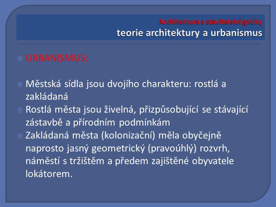  URBANISMUS:  Městská sídla jsou dvojího charakteru: rostlá a zakládaná  Rostlá města jsou živelná, přizpůsobující se stávající zástavbě a přírodním podmínkám  Zakládaná města (kolonizační) měla obyčejně naprosto jasný geometrický (pravoúhlý) rozvrh, náměstí s tržištěm a předem zajištěné obyvatele lokátorem.