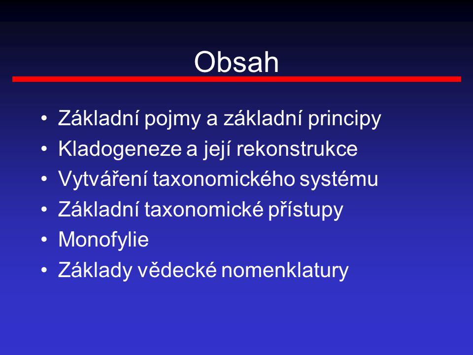 Určení homologií pomocí principu maximální parsimonie varianta Ivarianta IIvarianta III 1 2 3 4 1 3 2 4 1 4 2 3 druh 1: druh 2: druh 3: druh 4: znak A
