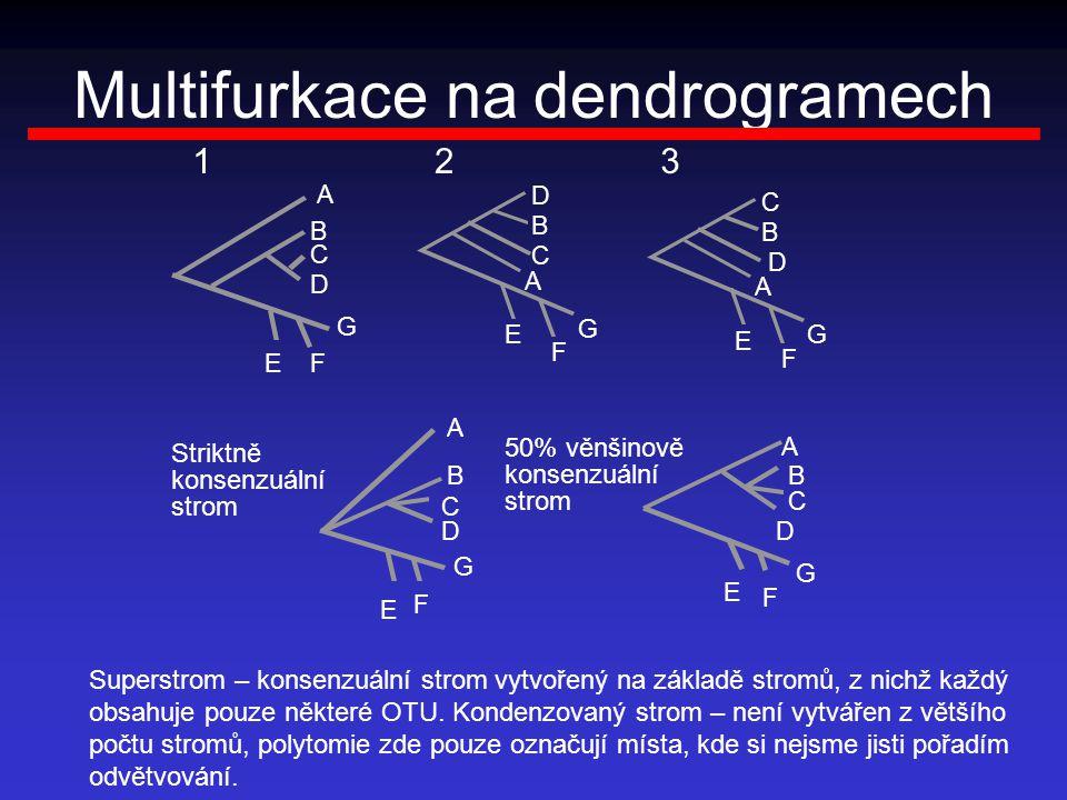 B D E F G A C B D E F G C A A B C D G FE A B C D G F E A B C D G F E Striktně konsenzuální strom 50% věnšinově konsenzuální strom 123 Multifurkace na dendrogramech Superstrom – konsenzuální strom vytvořený na základě stromů, z nichž každý obsahuje pouze některé OTU.