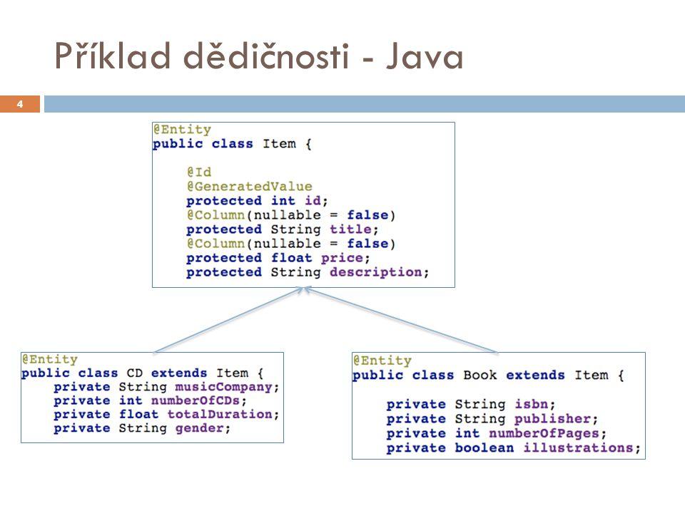 Příklad dědičnosti - Java 4