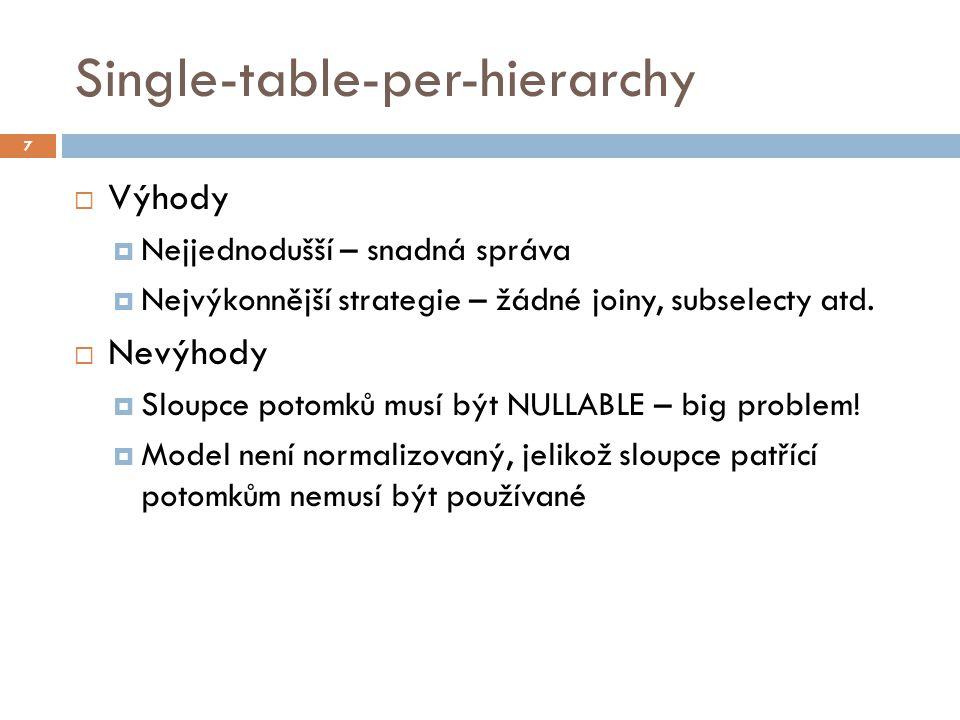 Single-table-per-hierarchy  Výhody  Nejjednodušší – snadná správa  Nejvýkonnější strategie – žádné joiny, subselecty atd.  Nevýhody  Sloupce poto