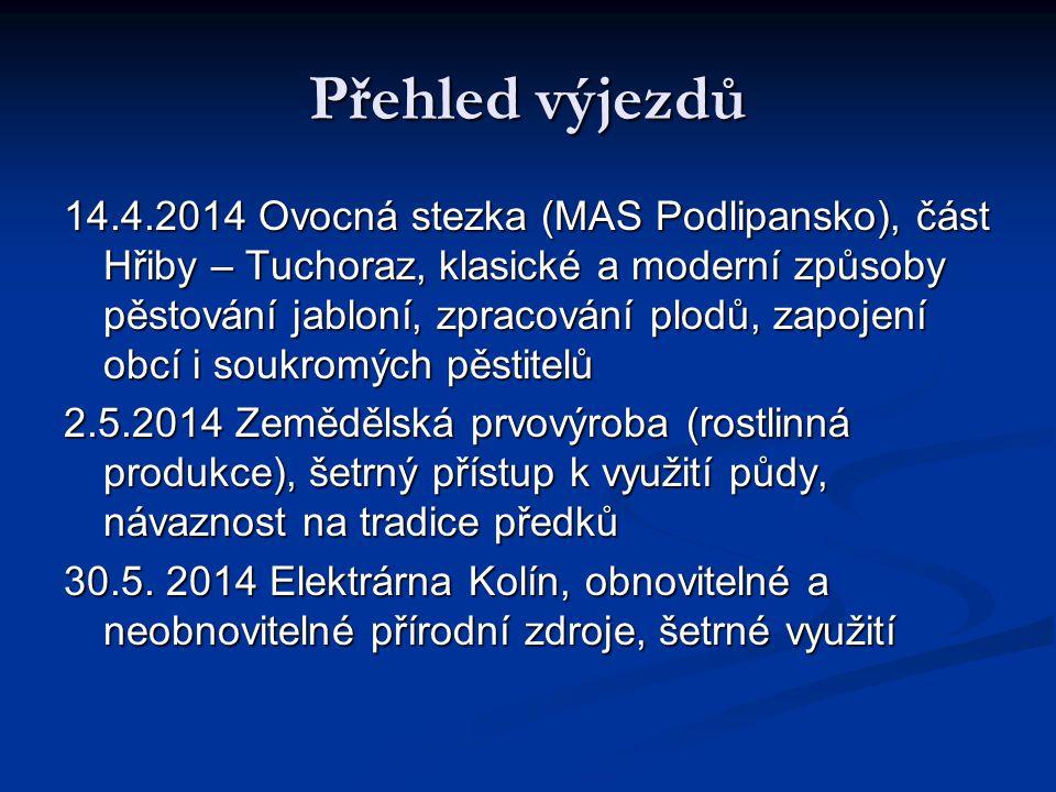 Přehled výjezdů 14.4.2014 Ovocná stezka (MAS Podlipansko), část Hřiby – Tuchoraz, klasické a moderní způsoby pěstování jabloní, zpracování plodů, zapo