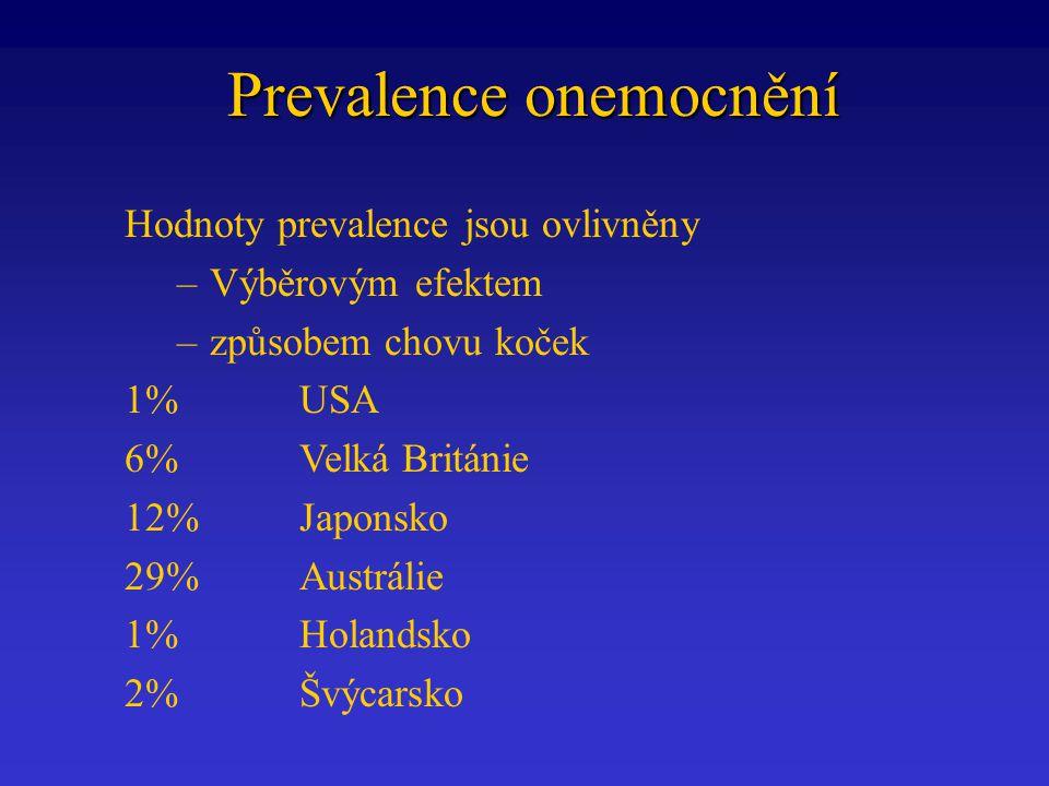 Prevalence onemocnění Hodnoty prevalence jsou ovlivněny –Výběrovým efektem –způsobem chovu koček 1% USA 6% Velká Británie 12% Japonsko 29% Austrálie 1% Holandsko 2% Švýcarsko