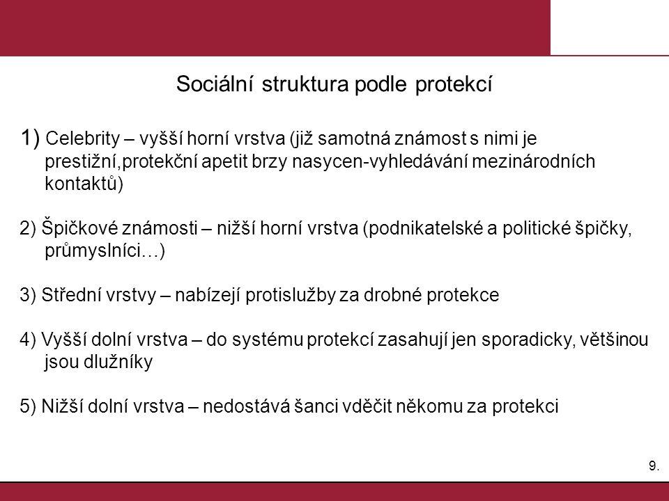 9.9. Sociální struktura podle protekcí 1) Celebrity – vyšší horní vrstva (již samotná známost s nimi je prestižní,protekční apetit brzy nasycen-vyhled