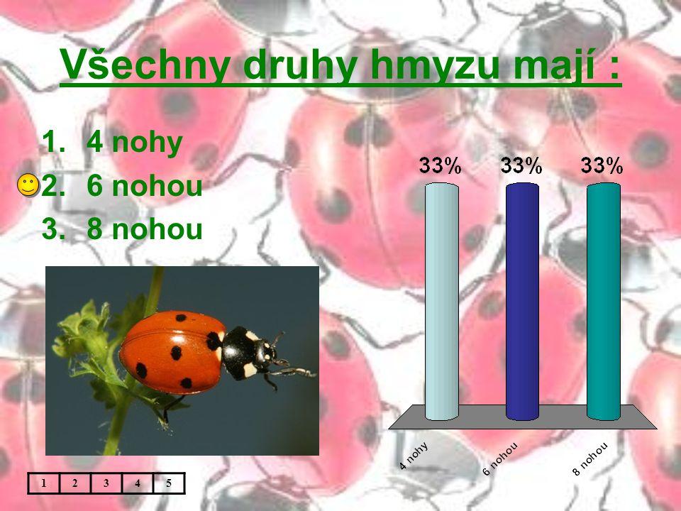Všechny druhy hmyzu mají : 1.4 nohy 2.6 nohou 3.8 nohou 12345