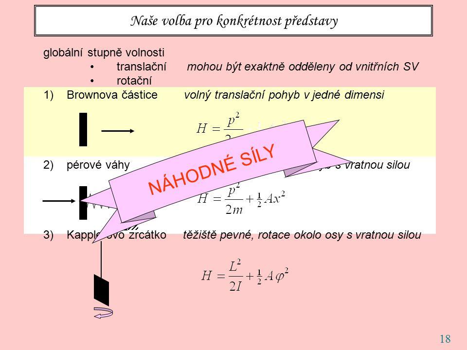 18 Naše volba pro konkrétnost představy globální stupně volnosti translační mohou být exaktně odděleny od vnitřních SV rotační 1)Brownova částice volný translační pohyb v jedné dimensi 2)pérové váhy mezipřípad: translační pohyb s vratnou silou 3)Kapplerovo zrcátko těžiště pevné, rotace okolo osy s vratnou silou NÁHODNÉ SÍLY