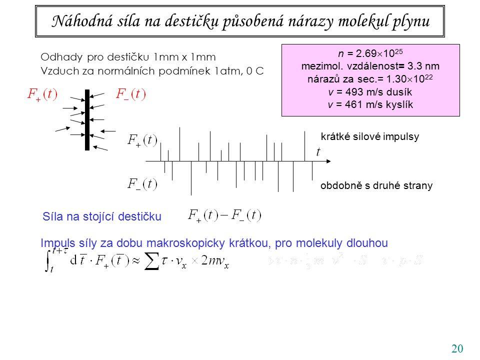 20 Náhodná síla na destičku působená nárazy molekul plynu Odhady pro destičku 1mm x 1mm Vzduch za normálních podmínek 1atm, 0 C obdobně s druhé strany krátké silové impulsy Síla na stojící destičku Impuls síly za dobu makroskopicky krátkou, pro molekuly dlouhou n = 2.69  10 25 mezimol.