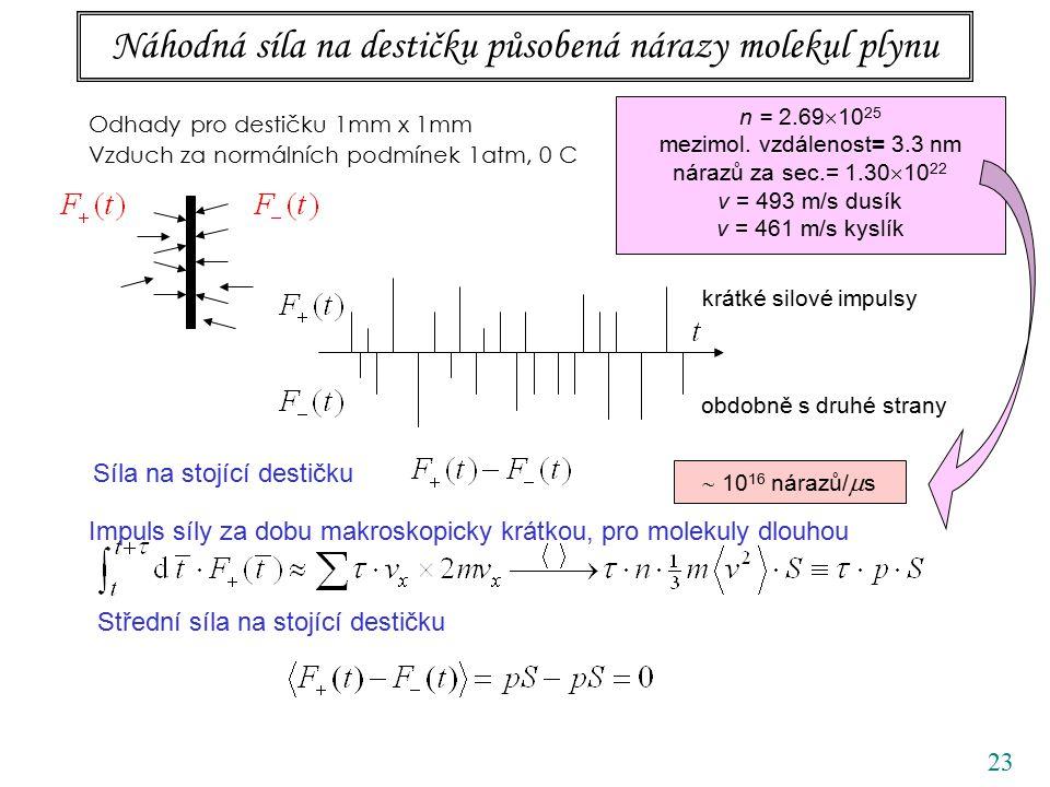 23 Náhodná síla na destičku působená nárazy molekul plynu Odhady pro destičku 1mm x 1mm Vzduch za normálních podmínek 1atm, 0 C obdobně s druhé strany krátké silové impulsy Síla na stojící destičku Střední síla na stojící destičku n = 2.69  10 25 mezimol.