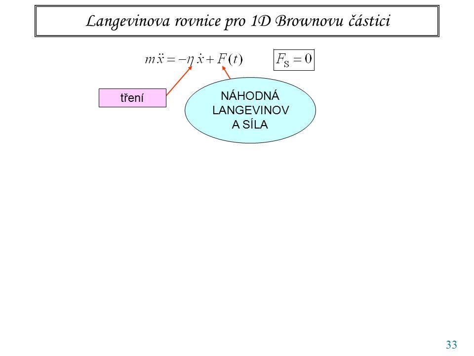 33 Langevinova rovnice pro 1D Brownovu částici tření NÁHODNÁ LANGEVINOV A SÍLA