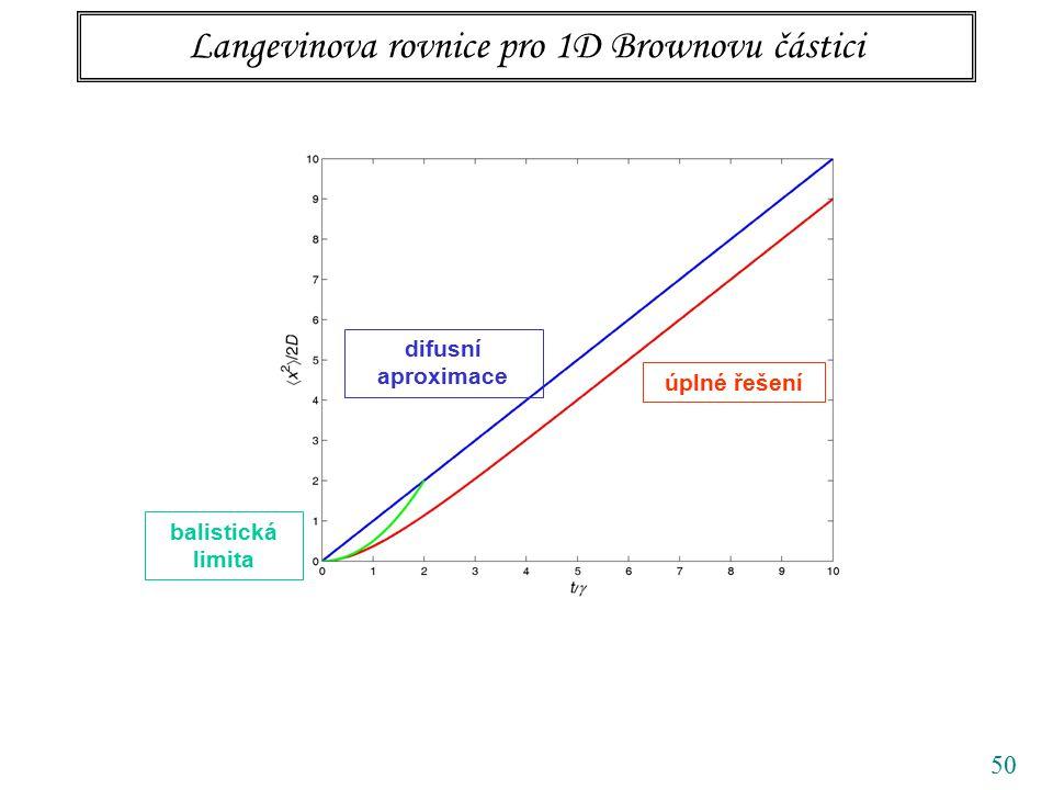 50 Langevinova rovnice pro 1D Brownovu částici difusní aproximace balistická limita úplné řešení
