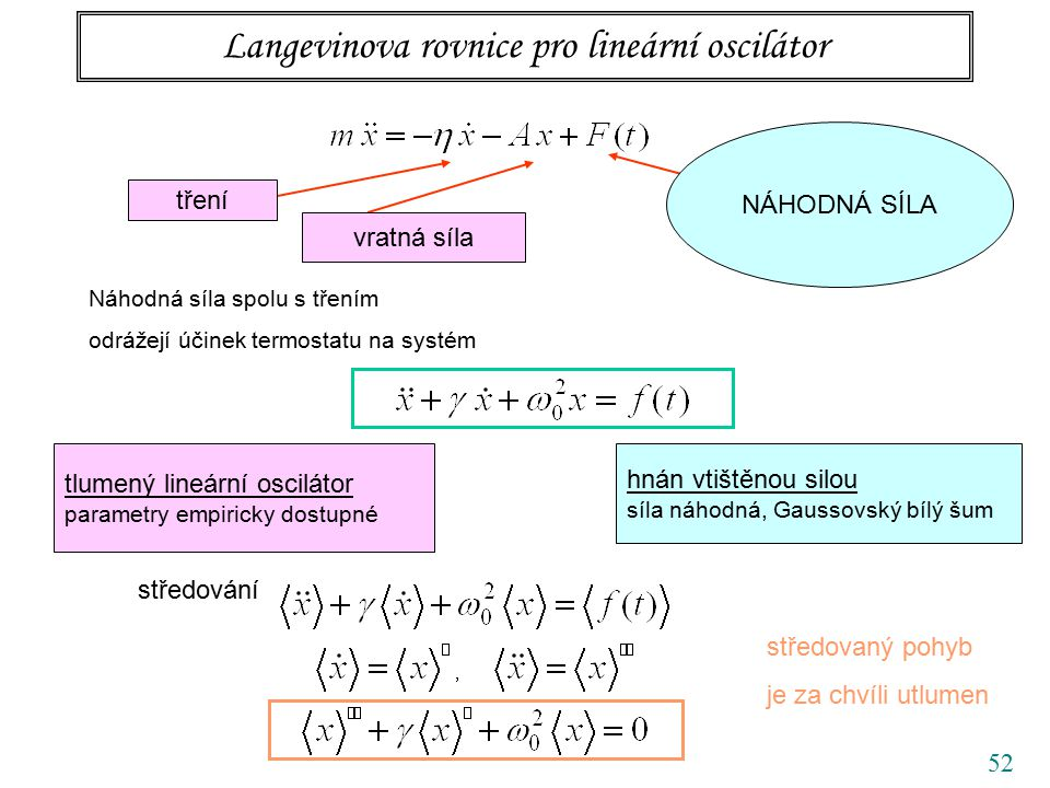 52 Langevinova rovnice pro lineární oscilátor tření vratná síla NÁHODNÁ SÍLA Náhodná síla spolu s třením odrážejí účinek termostatu na systém tlumený lineární oscilátor parametry empiricky dostupné hnán vtištěnou silou síla náhodná, Gaussovský bílý šum středování středovaný pohyb je za chvíli utlumen
