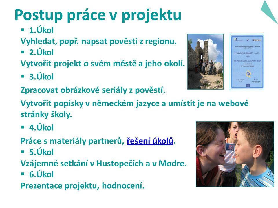Postup práce v projektu  1.Úkol Vyhledat, popř. napsat pověsti z regionu.