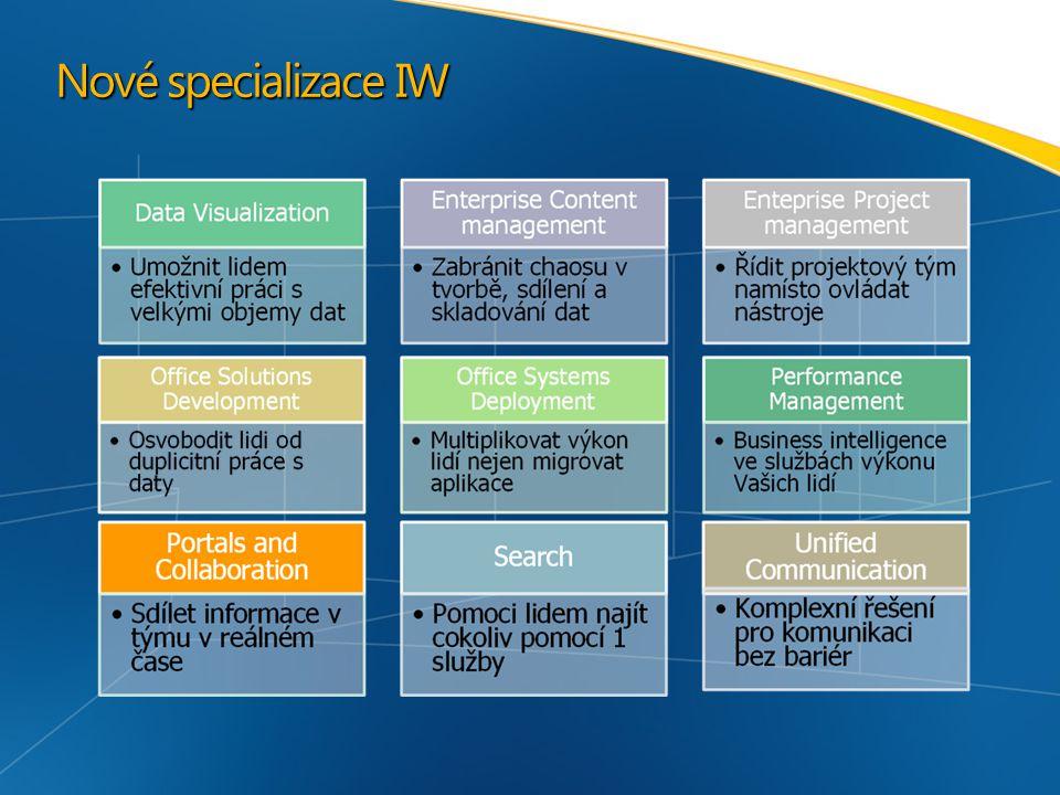 Nové specializace IW