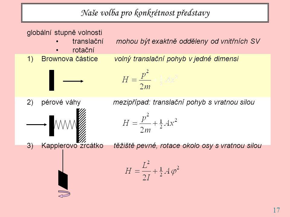 17 Naše volba pro konkrétnost představy globální stupně volnosti translační mohou být exaktně odděleny od vnitřních SV rotační 1)Brownova částice voln