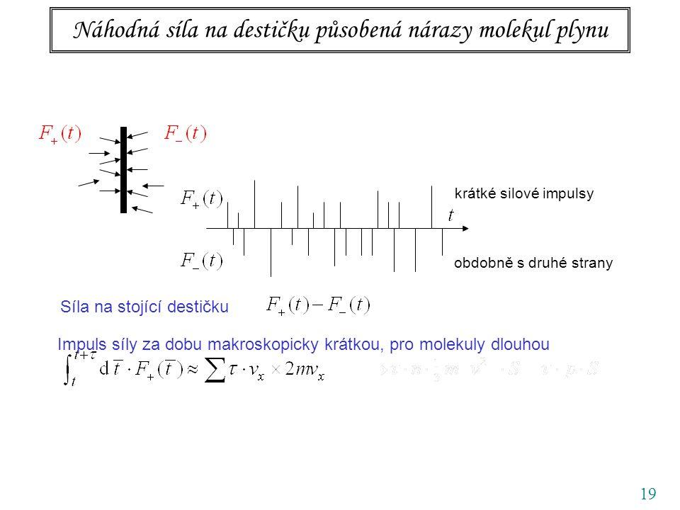 19 Náhodná síla na destičku působená nárazy molekul plynu Odhady pro destičku 1mm x 1mm Vzduch za normálních podmínek 1atm, 0 C obdobně s druhé strany krátké silové impulsy Síla na stojící destičku Impuls síly za dobu makroskopicky krátkou, pro molekuly dlouhou