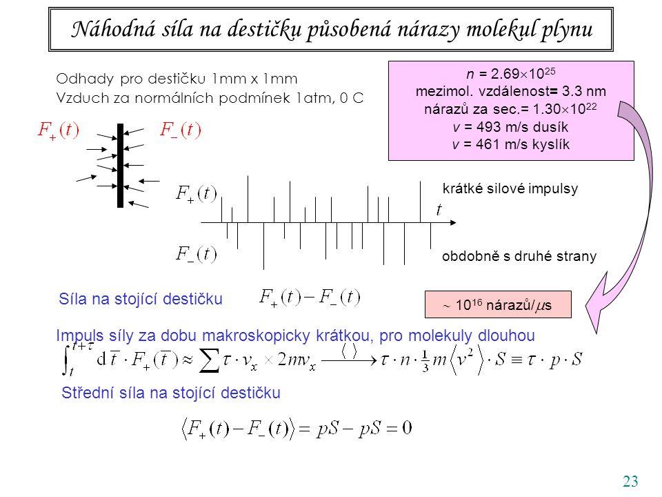 23 Náhodná síla na destičku působená nárazy molekul plynu Odhady pro destičku 1mm x 1mm Vzduch za normálních podmínek 1atm, 0 C obdobně s druhé strany
