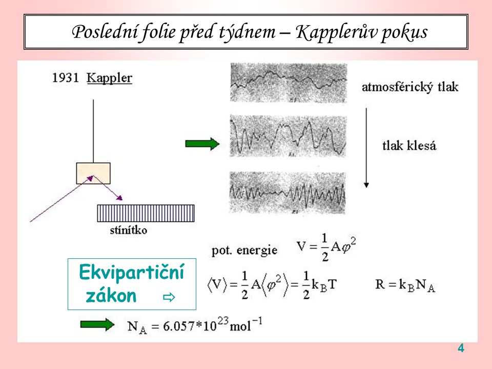 15 Tři příklady mesoskopických systémů globální stupně volnosti translační mohou být exaktně odděleny od vnitřních SV rotační 1)Brownova částice volný translační (+ volný rotační) pohyb 2)pérové váhy mezipřípad: translační pohyb s vratnou silou 3)Kapplerovo zrcátko těžiště pevné, rotace okolo osy s vratnou silou