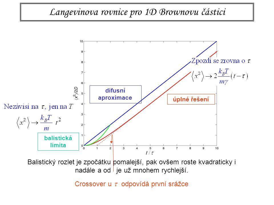 Langevinova rovnice pro 1D Brownovu částici difusní aproximace balistická limita úplné řešení Balistický rozlet je zpočátku pomalejší, pak ovšem roste kvadraticky i nadále a od je už mnohem rychlejší.