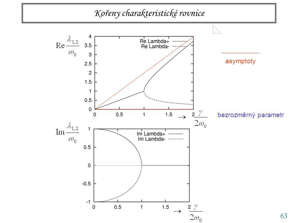 63 Kořeny charakteristické rovnice bezrozměrný parametr asymptoty