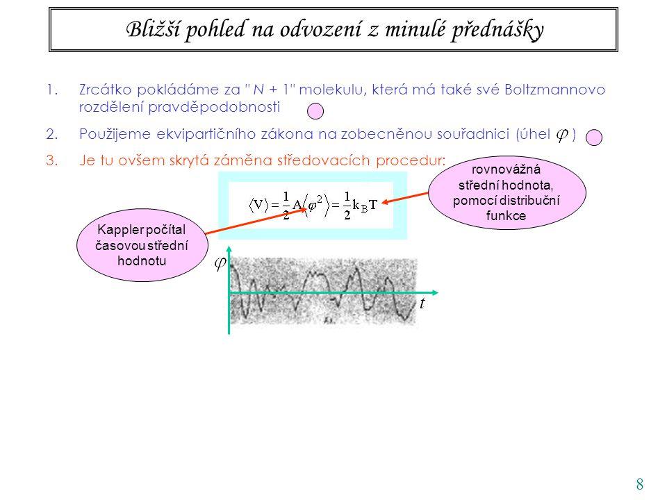 Langevinova rovnice pro 1D Brownovu částici VÝSLEDEK difusní limita