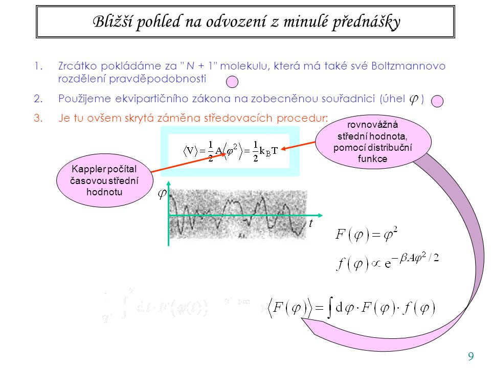 9 Bližší pohled na odvození z minulé přednášky 1.Zrcátko pokládáme za N + 1 molekulu, která má také své Boltzmannovo rozdělení pravděpodobnosti 2.Použijeme ekvipartičního zákona na zobecněnou souřadnici (úhel ) 3.Je tu ovšem skrytá záměna středovacích procedur: t ERGODICKÝ PŘEDPOKLAD Kappler počítal časovou střední hodnotu rovnovážná střední hodnota, pomocí distribuční funkce
