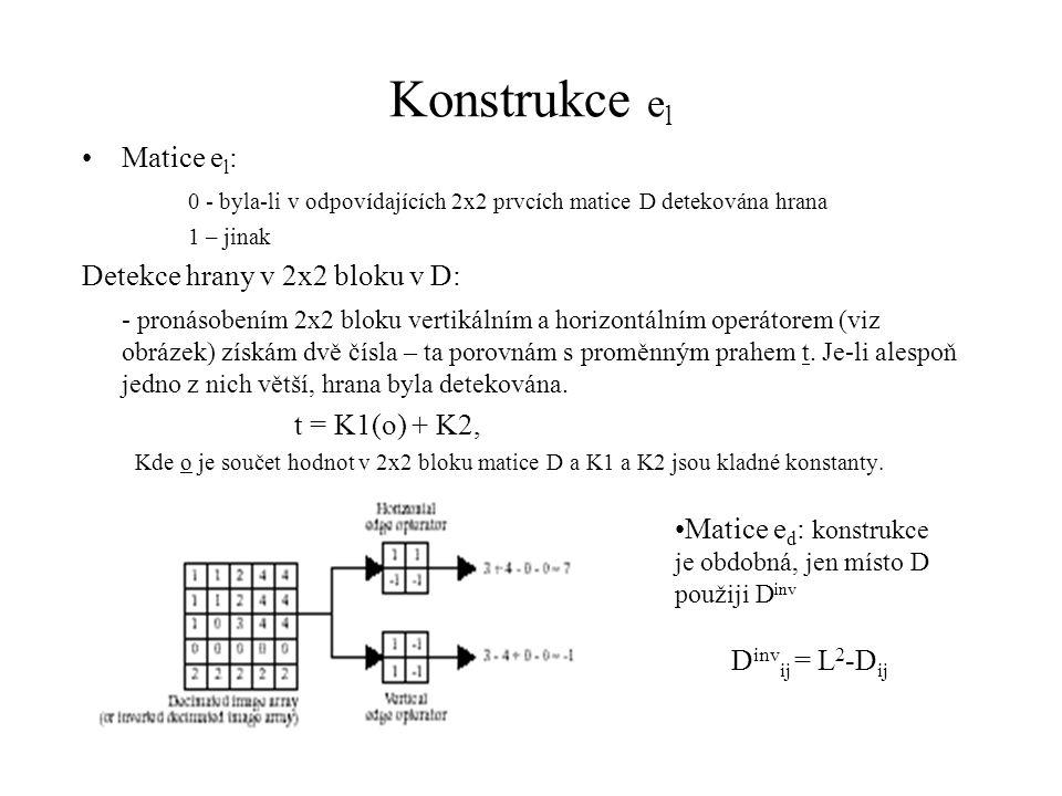Konstrukce e l Matice e l : 0 - byla-li v odpovídajících 2x2 prvcích matice D detekována hrana 1 – jinak Detekce hrany v 2x2 bloku v D: - pronásobením 2x2 bloku vertikálním a horizontálním operátorem (viz obrázek) získám dvě čísla – ta porovnám s proměnným prahem t.