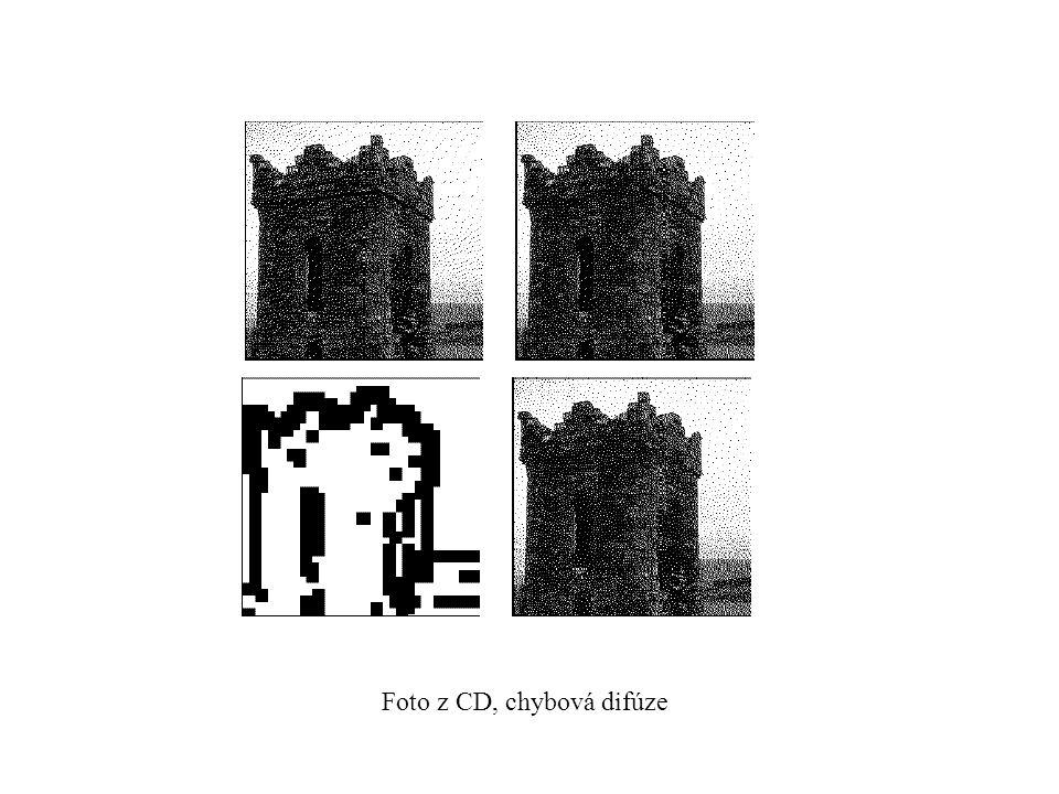 Foto z CD, chybová difúze