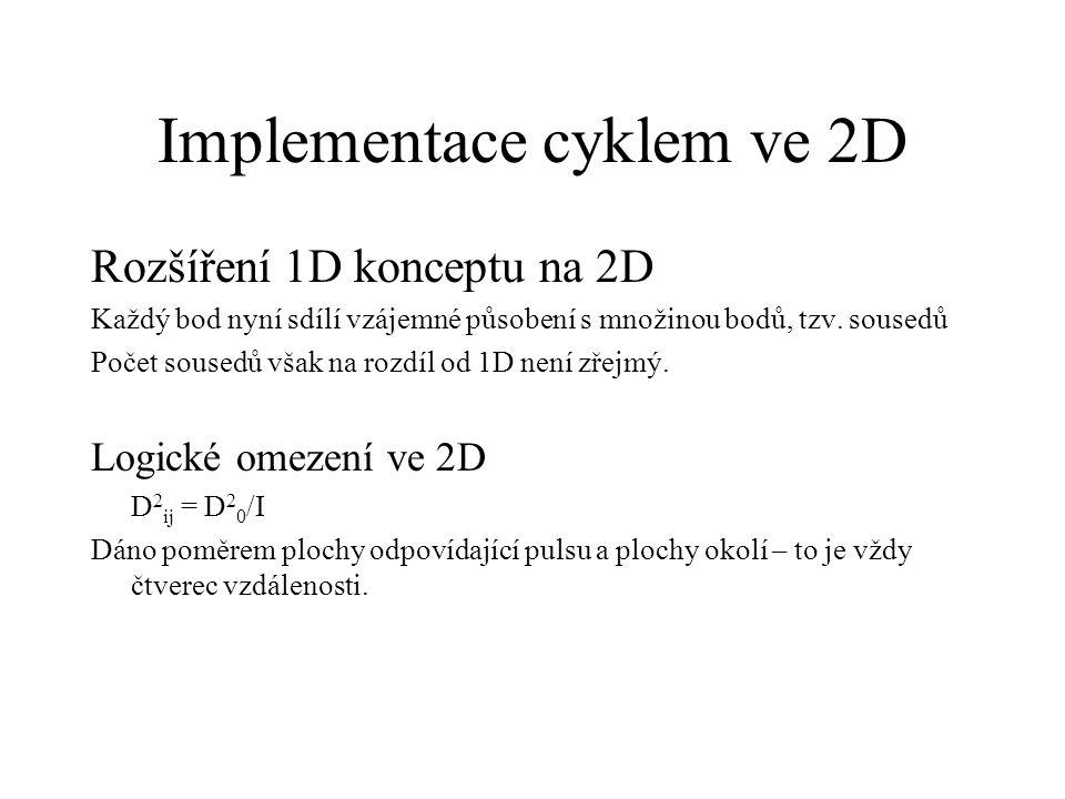 Implementace cyklem ve 2D Rozšíření 1D konceptu na 2D Každý bod nyní sdílí vzájemné působení s množinou bodů, tzv.