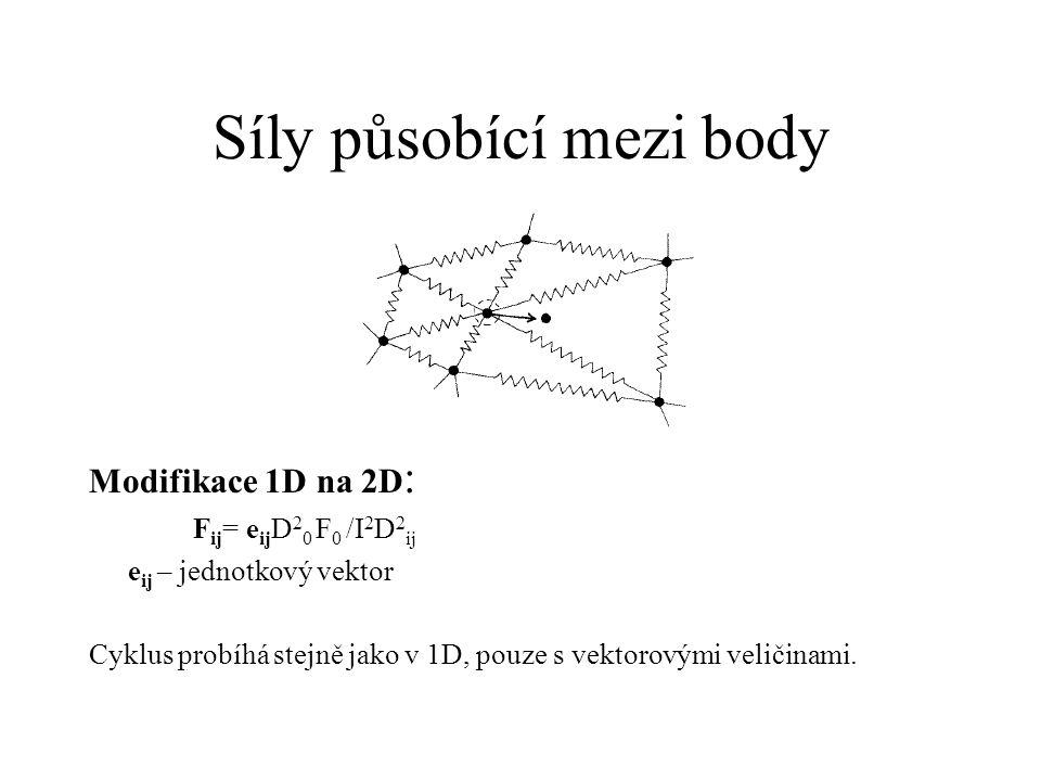 Síly působící mezi body Modifikace 1D na 2D : F ij = e ij D 2 0 F 0 /I 2 D 2 ij e ij – jednotkový vektor Cyklus probíhá stejně jako v 1D, pouze s vektorovými veličinami.