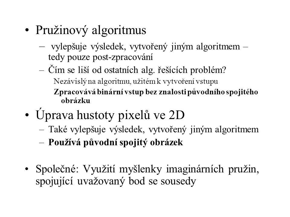 Pružinový algoritmus Halftone Postprocessing for Improved Rendition of Highlights and Shadows C.