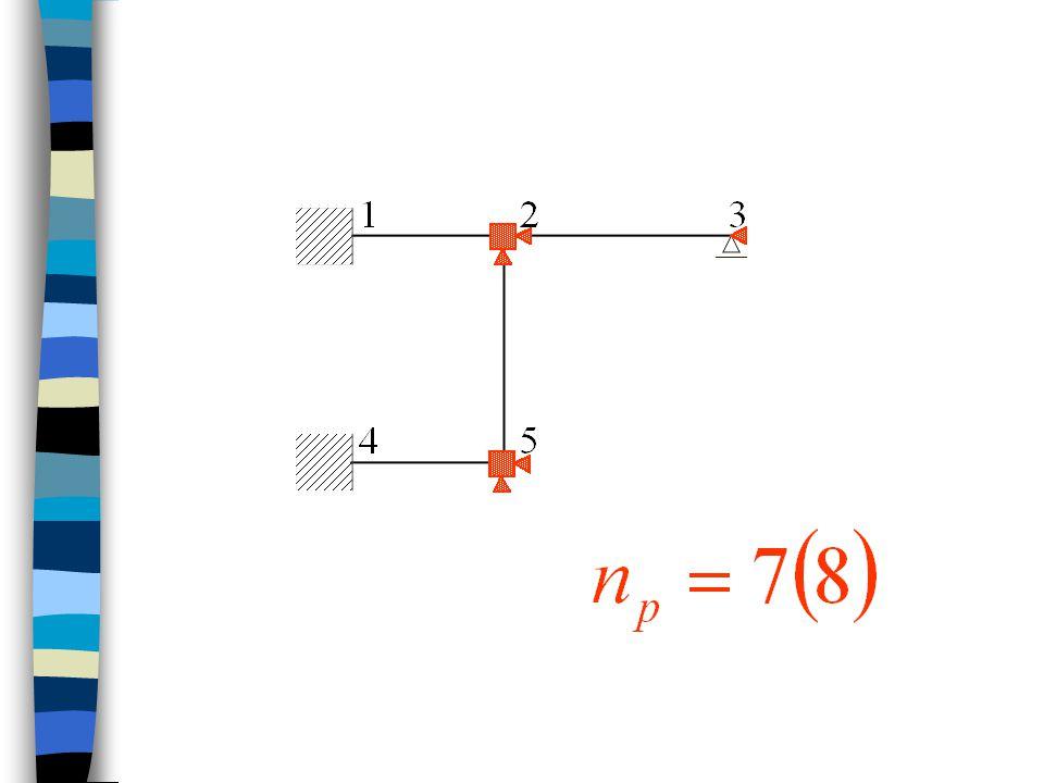 Lokální primární vektor koncových sil Prut oboustranně kloubově připojený