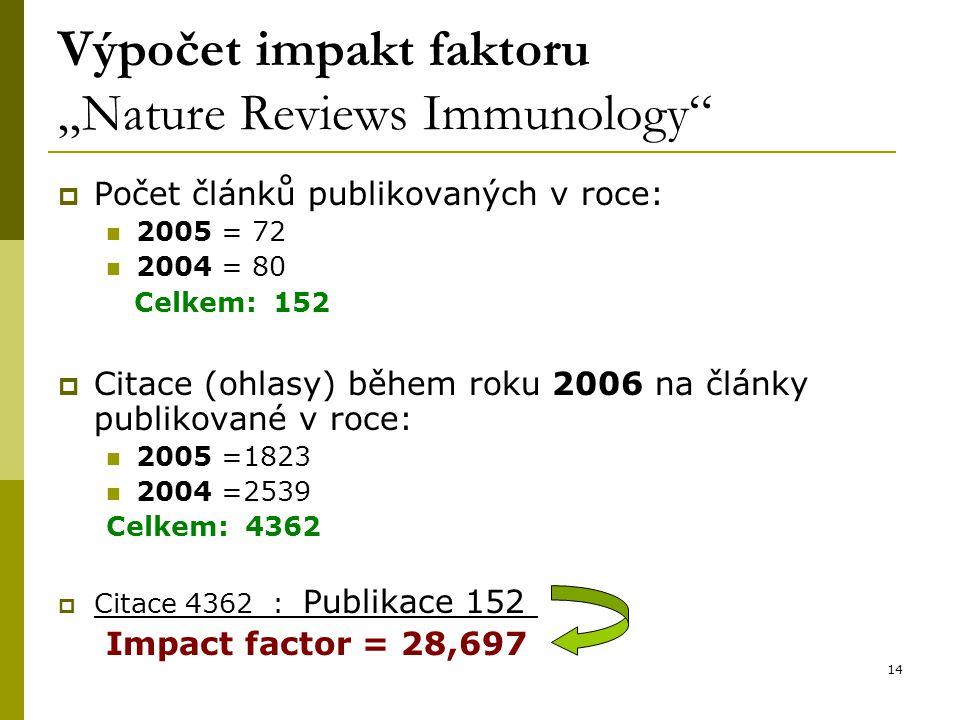 """14 Výpočet impakt faktoru """"Nature Reviews Immunology  Počet článků publikovaných v roce: 2005 = 72 2004 = 80 Celkem: 152  Citace (ohlasy) během roku 2006 na články publikované v roce: 2005 =1823 2004 =2539 Celkem: 4362  Citace 4362 : Publikace 152 Impact factor = 28,697"""