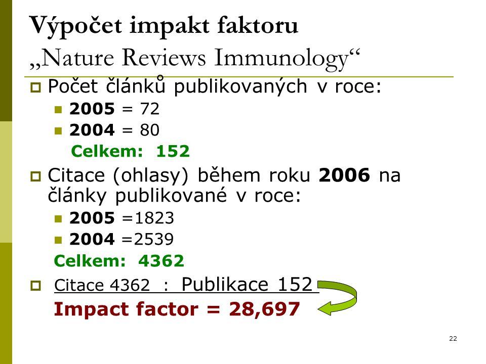 """22 Výpočet impakt faktoru """"Nature Reviews Immunology  Počet článků publikovaných v roce: 2005 = 72 2004 = 80 Celkem: 152  Citace (ohlasy) během roku 2006 na články publikované v roce: 2005 =1823 2004 =2539 Celkem: 4362  Citace 4362 : Publikace 152 Impact factor = 28,697"""