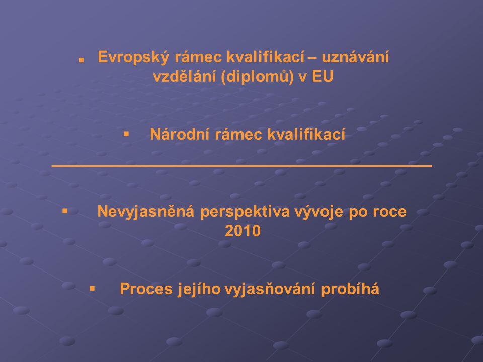 ■ Evropský rámec kvalifikací – uznávání vzdělání (diplomů) v EU  Národní rámec kvalifikací  Nevyjasněná perspektiva vývoje po roce 2010  Proces jejího vyjasňování probíhá