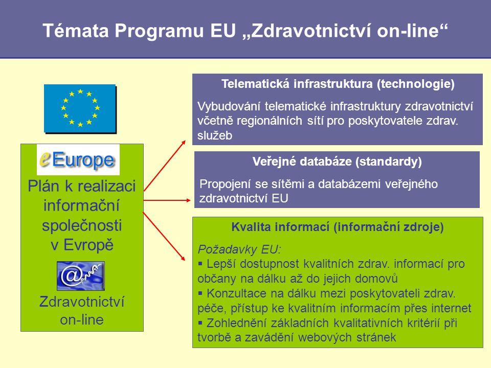 Plán k realizaci informační společnosti v Evropě Zdravotnictví on-line Telematická infrastruktura (technologie) Vybudování telematické infrastruktury zdravotnictví včetně regionálních sítí pro poskytovatele zdrav.