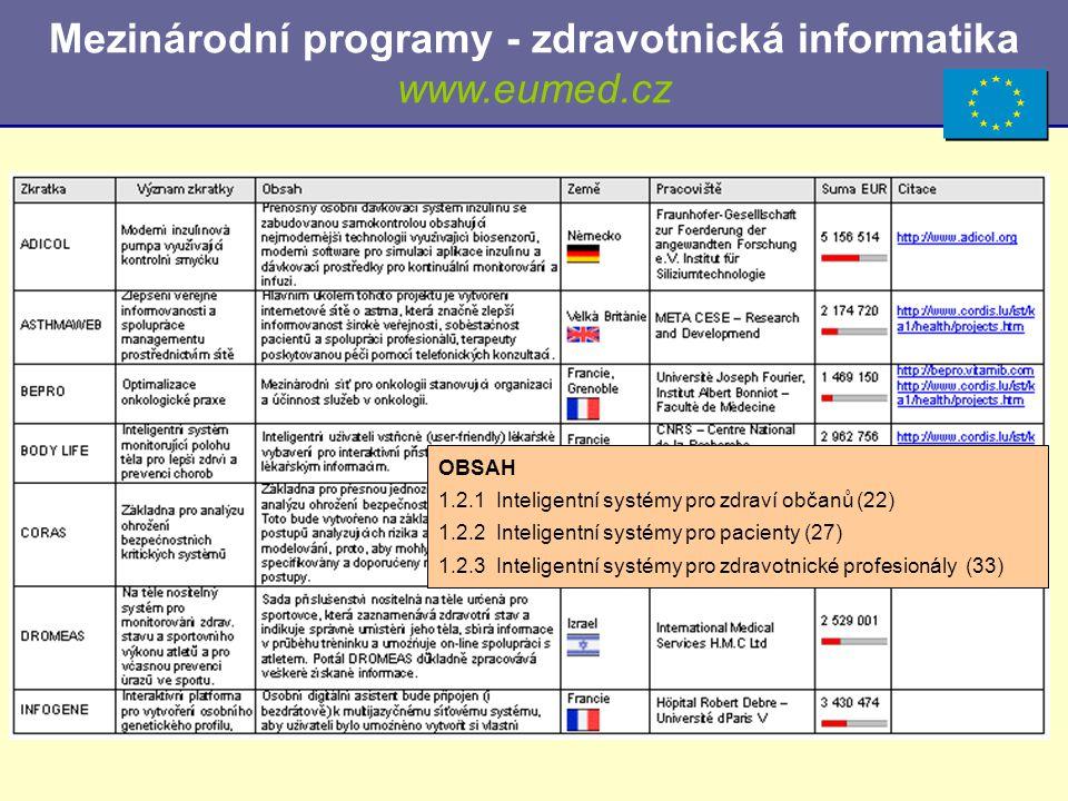 Mezinárodní programy - zdravotnická informatika www.eumed.cz OBSAH 1.2.1 Inteligentní systémy pro zdraví občanů (22) 1.2.2 Inteligentní systémy pro pacienty (27) 1.2.3 Inteligentní systémy pro zdravotnické profesionály (33)